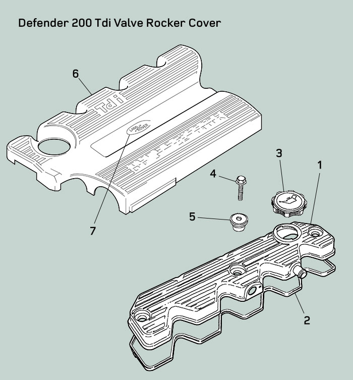 Land Rover Defender 200Tdi Valve Cover