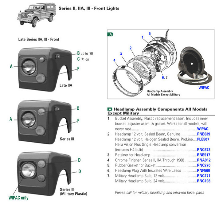 Land Rover Series I, II, III Front Lights