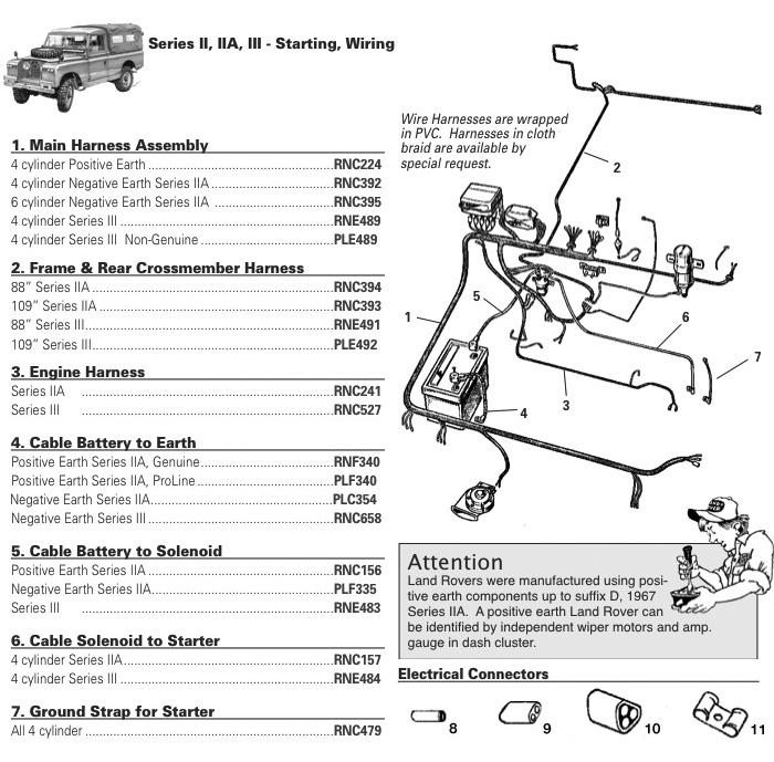 land rover series ii, iia, and iii - wiring harnesses, cables, & connectors