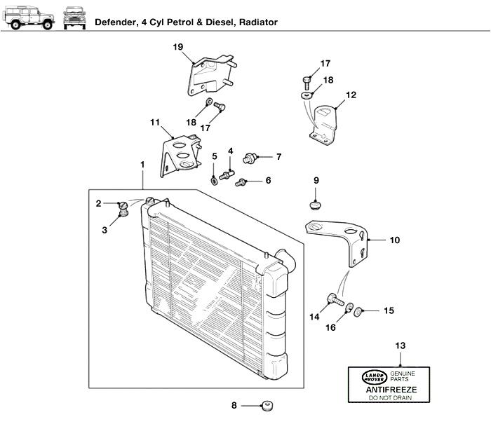 Land Rover Defender 4 Cylinder Radiator