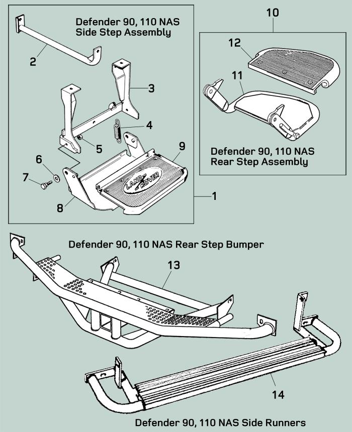 Land Rover Defender Side & Rear Step