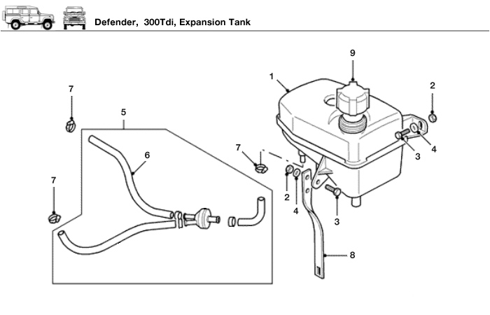 defender 300 tdi expansion tank