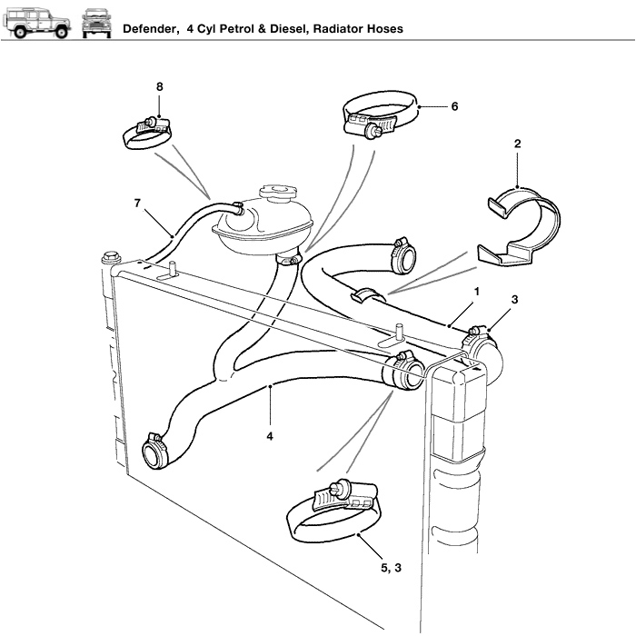Land Rover Defender 4 Cylinder Radiator Hoses
