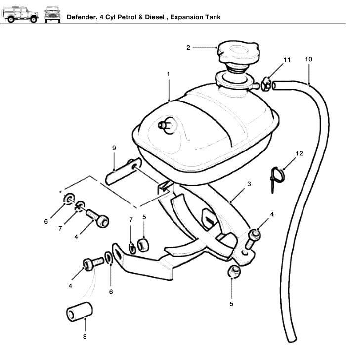 Land Rover Defender 4 Cylinder Petrol Diesel Expansion Tank