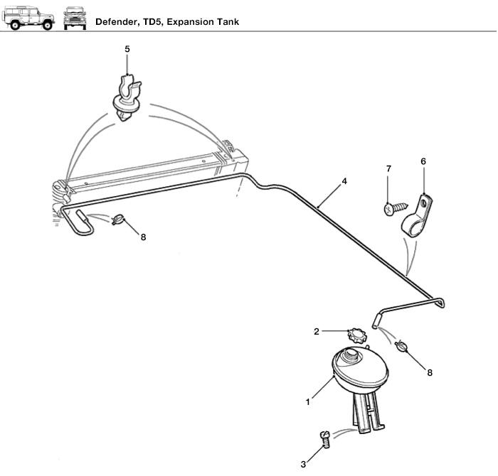 land rover defender td5 coolant expansion tank