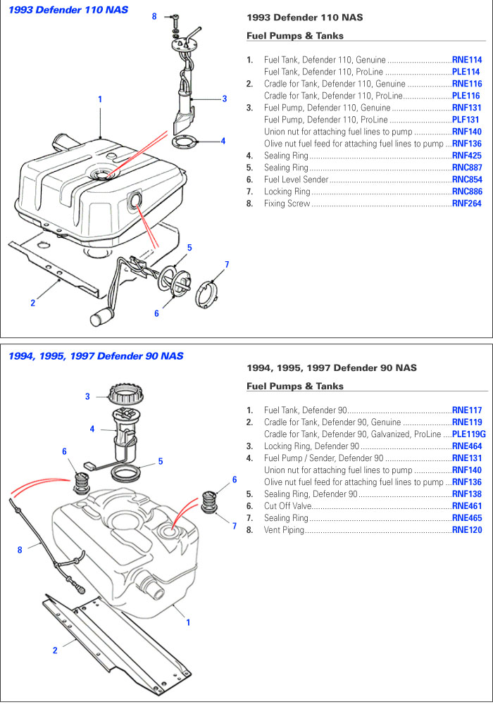 Land Rover Defender Pumps Fuel: 95 Land Rover Defender Wiring Diagram At Gundyle.co