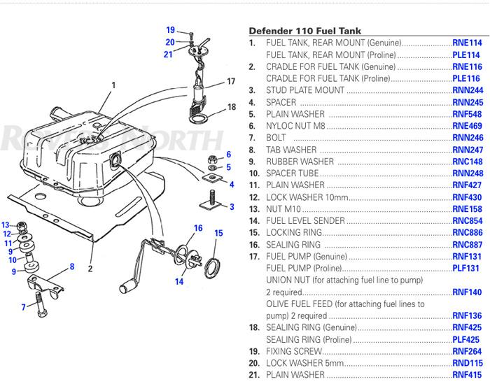 defender fuel tank