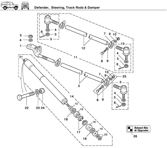 defender steering rod