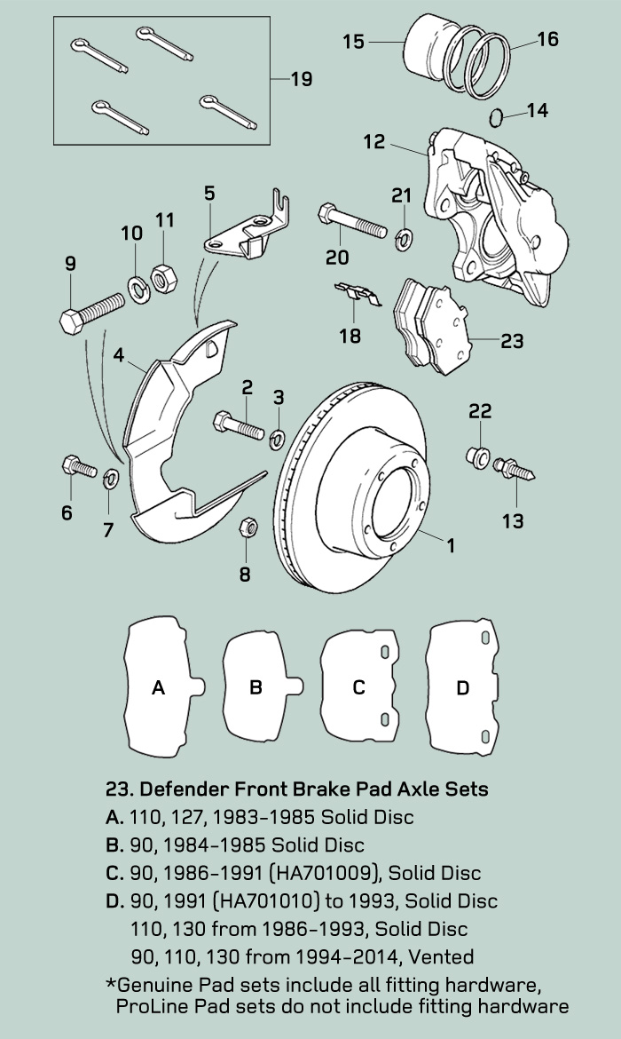 Defender Front Brake Rovers North Land Rover Parts And