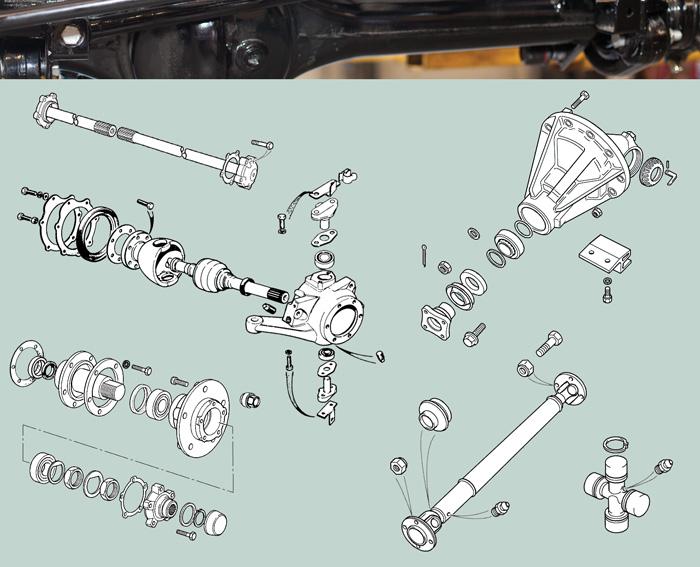 upgrading existing land rover defenders powertrain Brezplačno usposabljanje za ohranjanje in interpretacijo kulturne dediščine 04062010 - dobrna, oplotnica, slovenske konjice, vitanje, zreče, dobje, šentjur - delavnica.