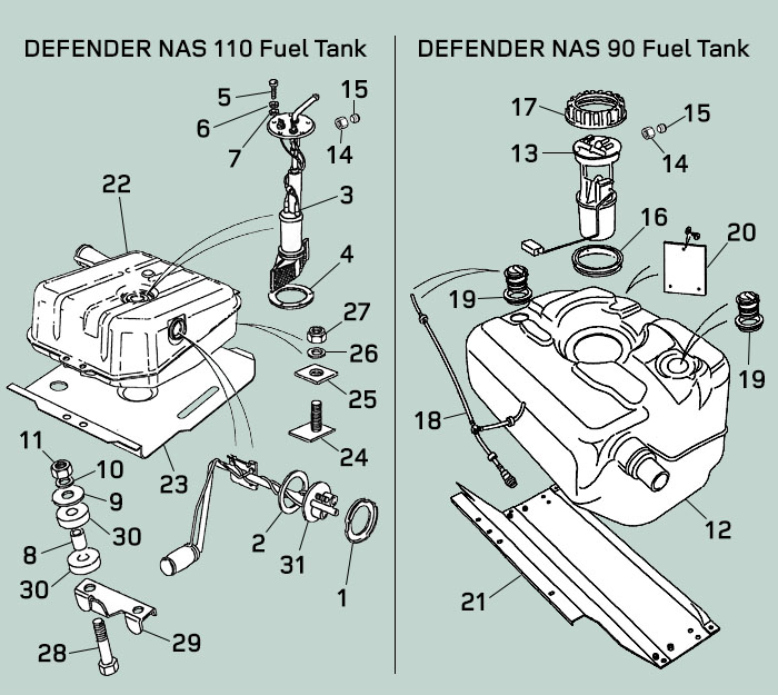 Land Rover Defender NAS 90 110 Fuel Tanks and Senders