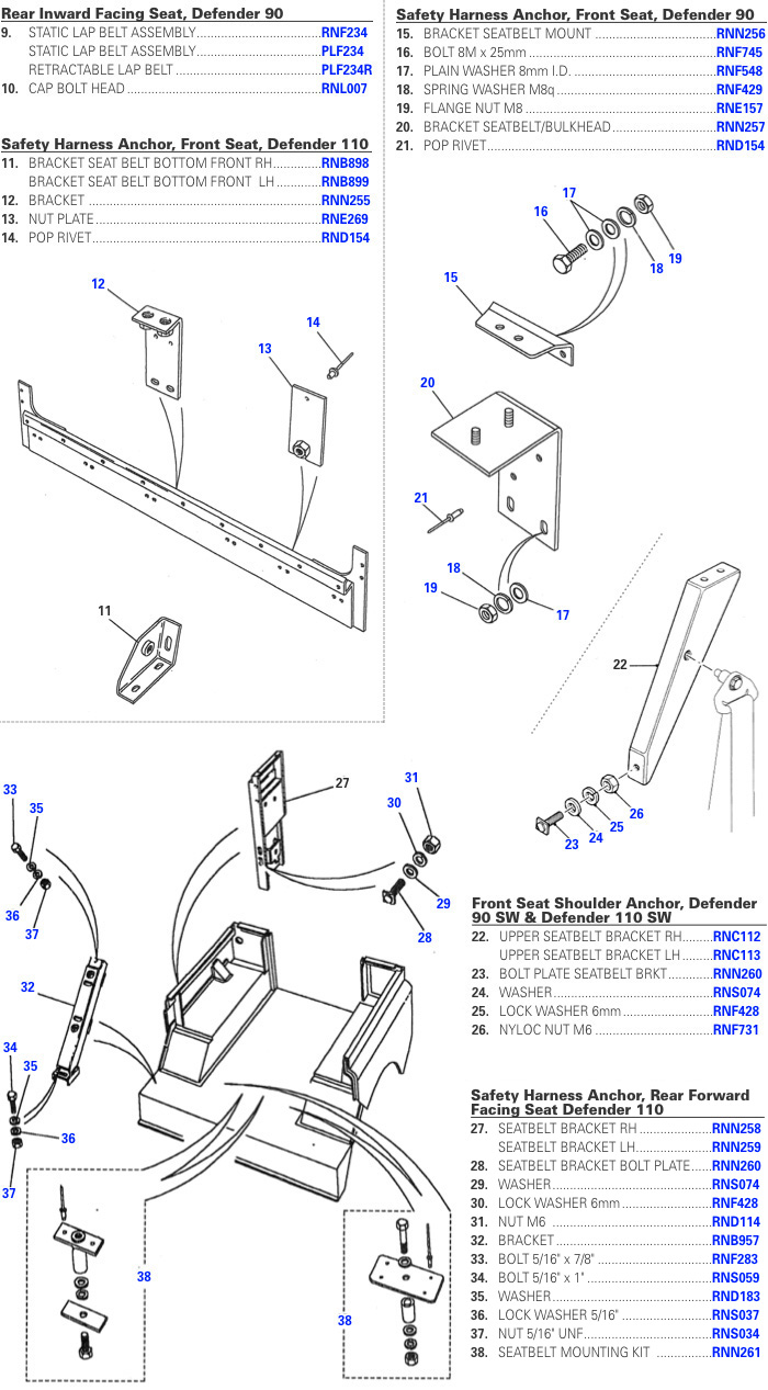 1997 Land Rover Defender Charging And Starting Wiring Diagram
