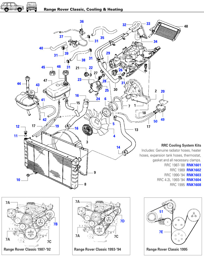 232 cooling heating 1 2003 range rover diagram 2003 range rover engine diagram \u2022 free 2006 range rover sport wiring diagram at fashall.co