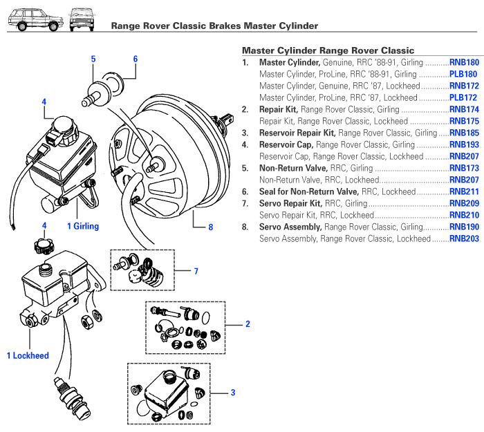 range rover classic - master cylinder