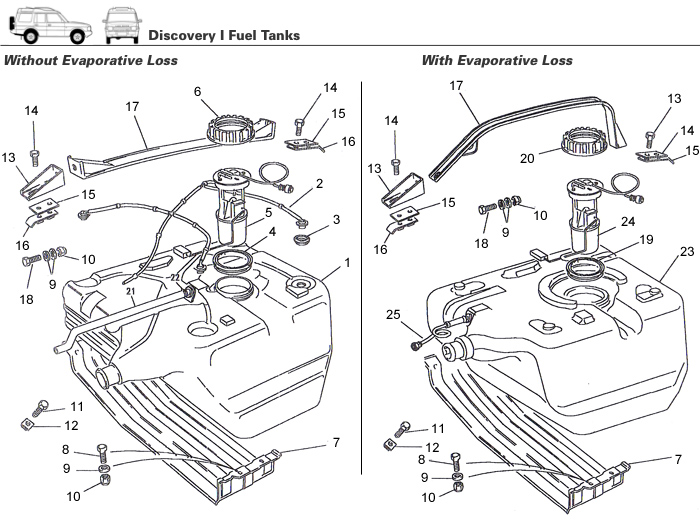 discovery i fuel tanks  filler assembly