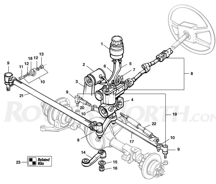 1995 Defender 90 Steering Linkage Diagram