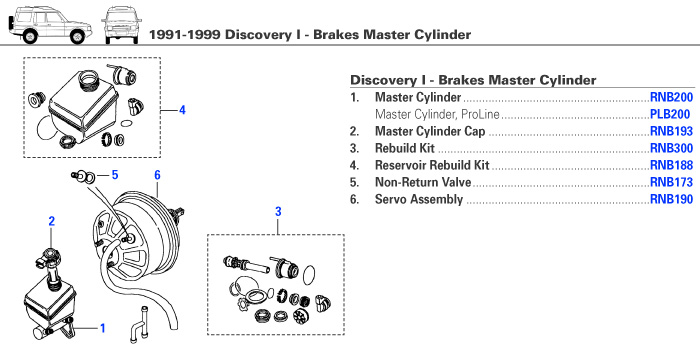 Discovery I Master Cylinder