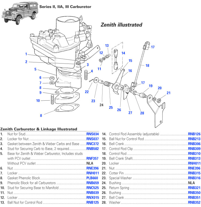 clic car wiring diagram dodge ram vacuum diagrams wiring