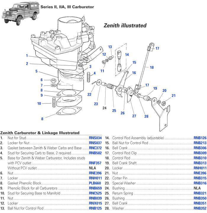 series ii  iia  iii  carburetor rovers north land Land Rover Series IIA 88 land rover series 2a owners manual pdf