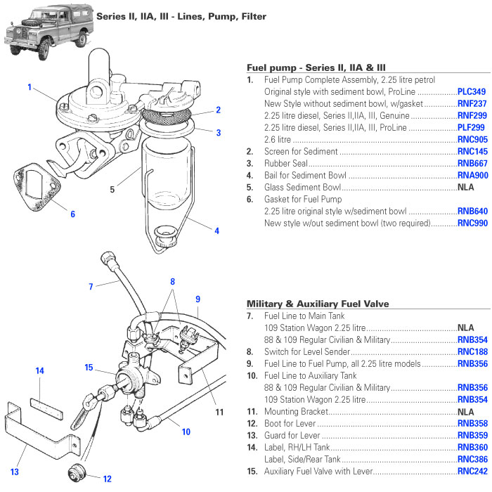 Land Rover Series Ii  Iia   U0026 Iii Fuel Lines  Pumps