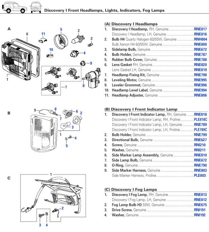 361 discovery I front lights land rover lr2 fuse box diagram land rover wiring diagrams for 2004 range rover fuse box diagram at aneh.co