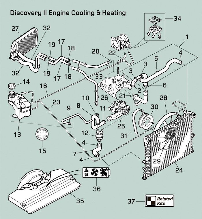 discovery ii cooling heating rovers north land rover parts and rh roversnorth com land rover discovery 2 engine diagram 2001 land rover discovery engine diagram