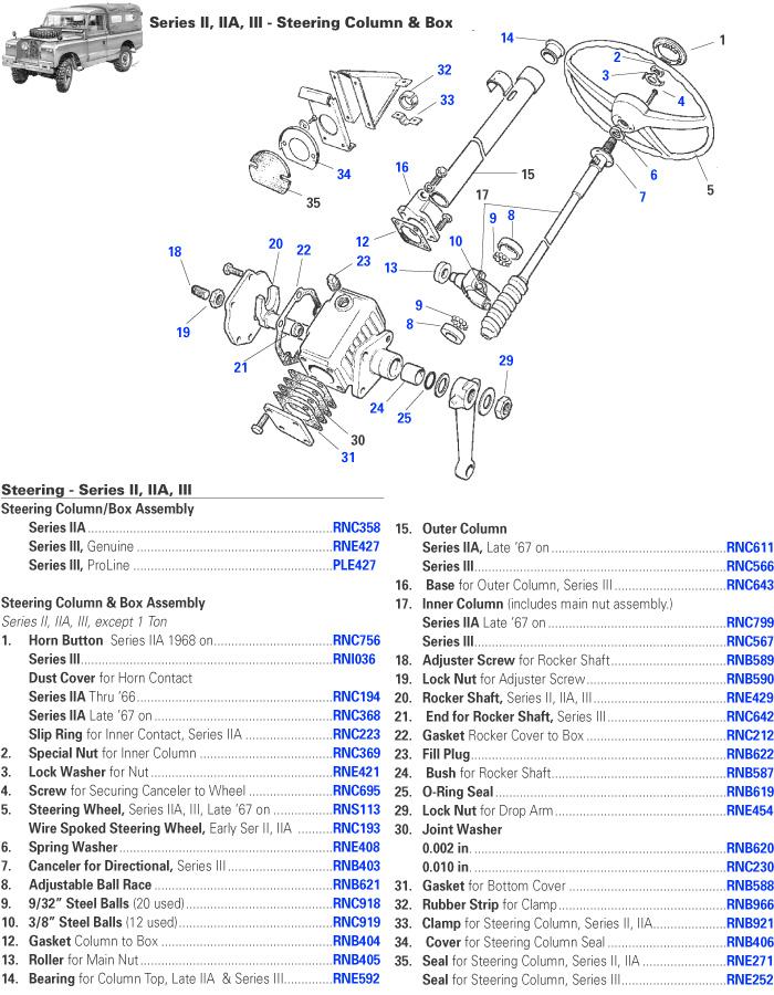 series ii iia iii steering column rovers north land rover rh roversnorth com GM Steering Column Diagram Ididit Steering Column Wiring Diagram