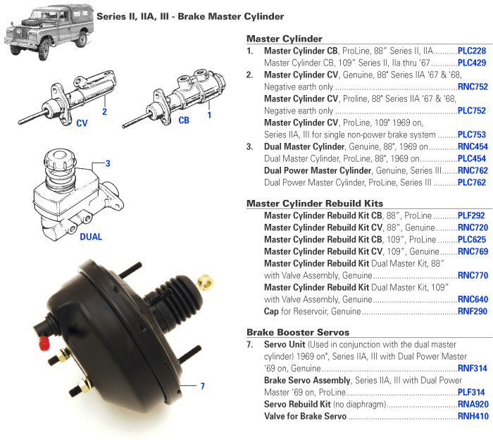 Land Rover Series Brakes Master Cylinder