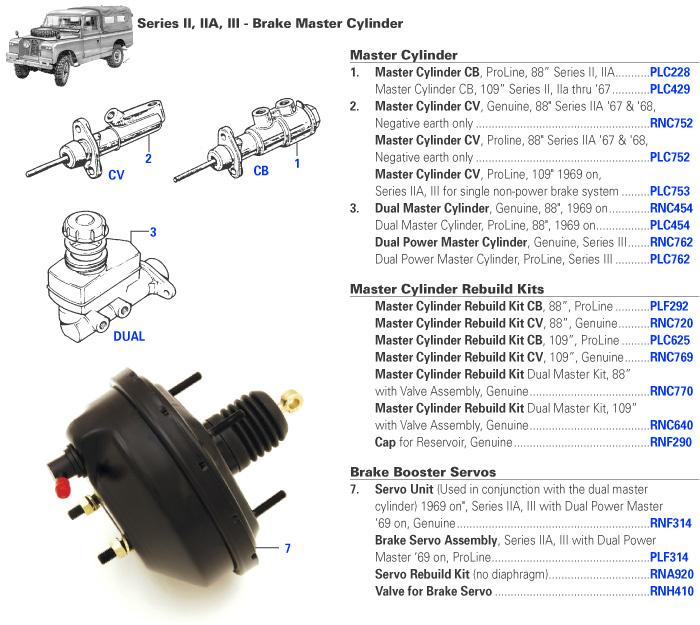 Series Ii Iia Iii Master Cylinder And Servo Assembly