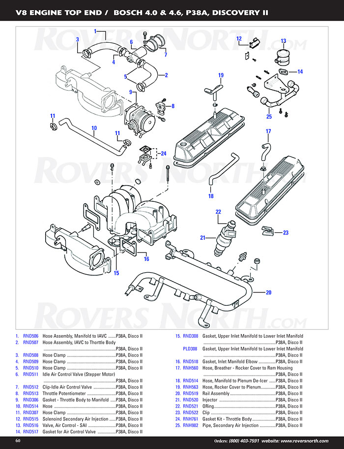 range rover p38a gaskets