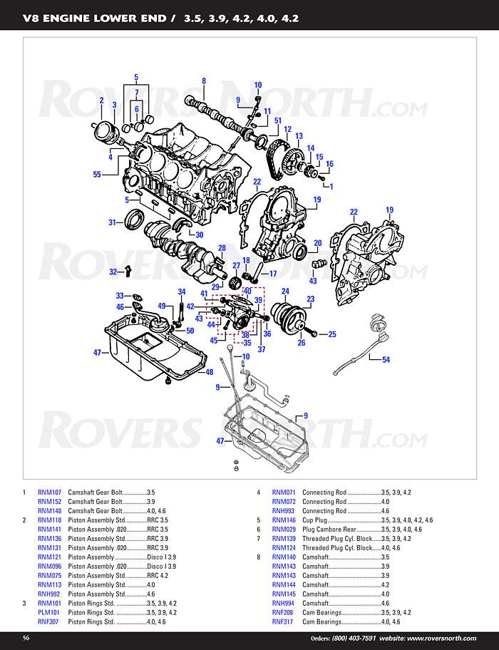 range rover 2001 motor diagram data wiring diagrams u2022 rh mikeadkinsguitar com