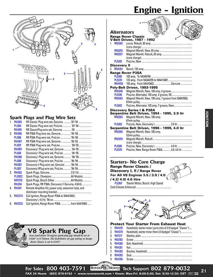 Ignition Tune Up Kit for Land Rover Discovery Series 2 and Range Rover P38