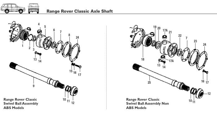 Axle Shaft on Dodge Dakota Spacers