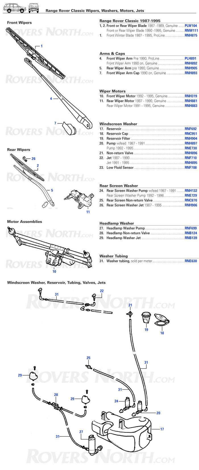 Land Rover Wiper Wiring Diagram Wiring Diagram