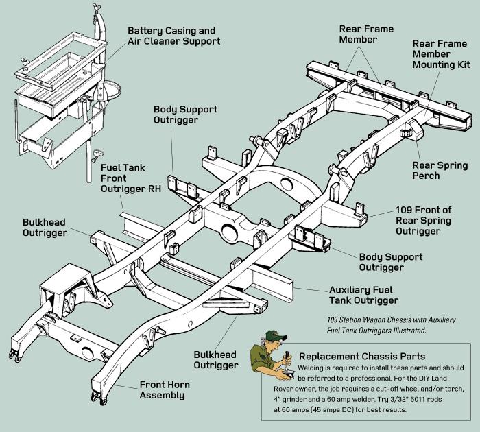 land rover discovery ii engine diagram honda pilot engine
