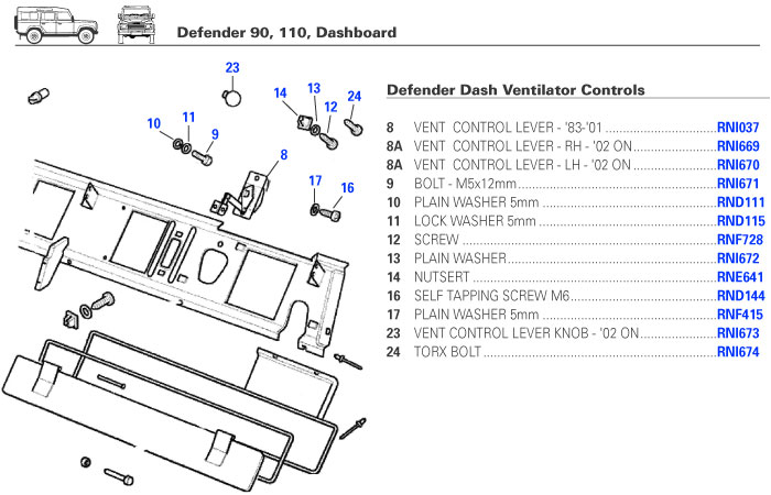 land rover defender 200tdi 110 wiring diagram