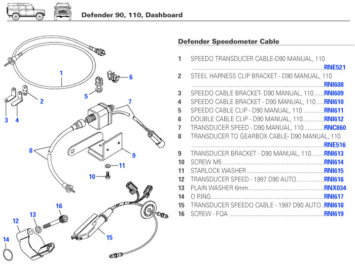 Land Rover Defender Speedometer Cable: 95 Land Rover Defender Wiring Diagram At Gundyle.co