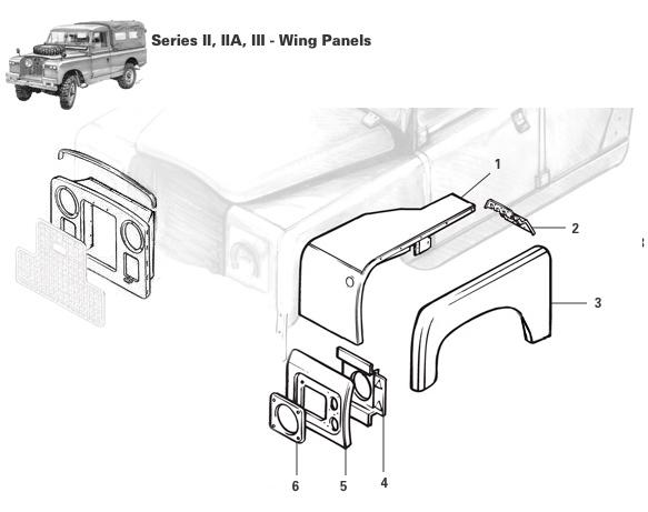 Land Rover Series II, IIA, & III Wing Panels