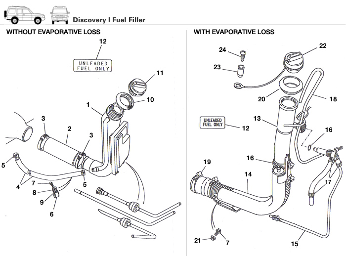 Fuel Filler Assembly With And Without Evaporative Loss