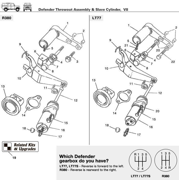 defender  v8  clutch  throwout assembly  u0026 slave cylinder