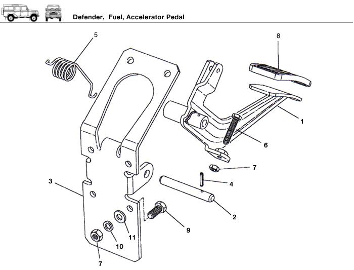 Land Rover Series 2.25 diesel Accelerator Pedal Throttle Return Stop Spring x 2