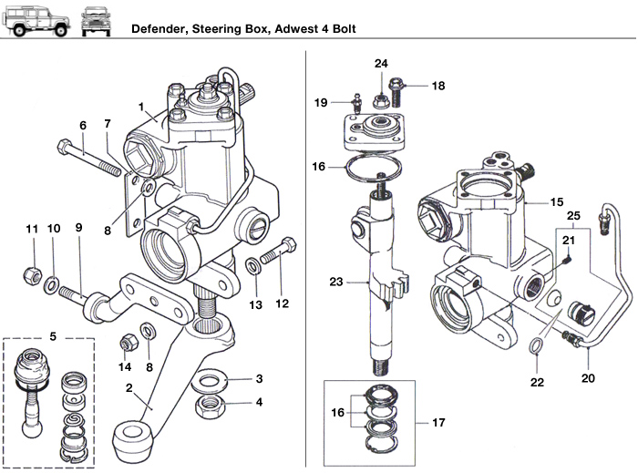 defender  steering box  adwest 4 bold