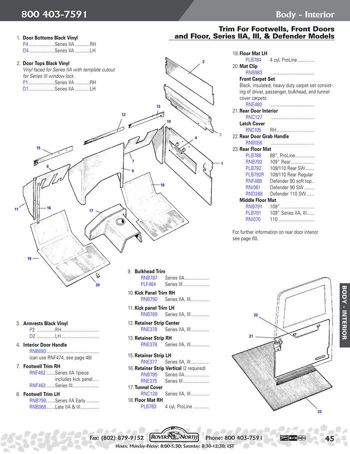 Series Ii Iia Iii Interior Mats Rovers North Land