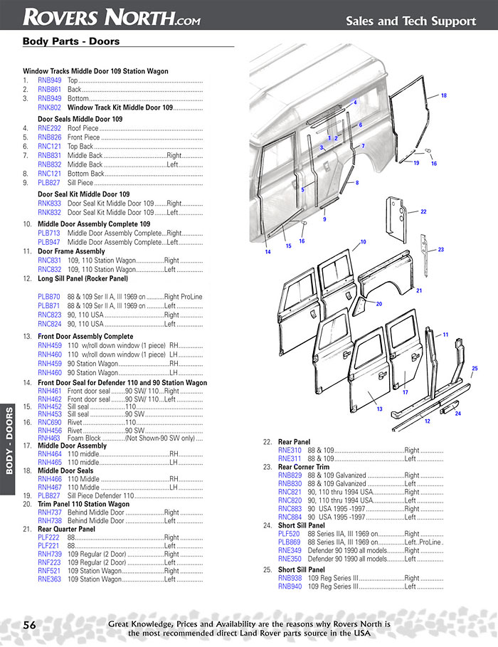 Parts For Series Defender Discovery Range Rover Lr2 on defender 90 wiring diagram
