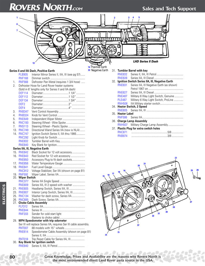 Land Rover Discovery 1 Electrical Wiring Diagram : Series ii iia iii electrical dash rovers north land