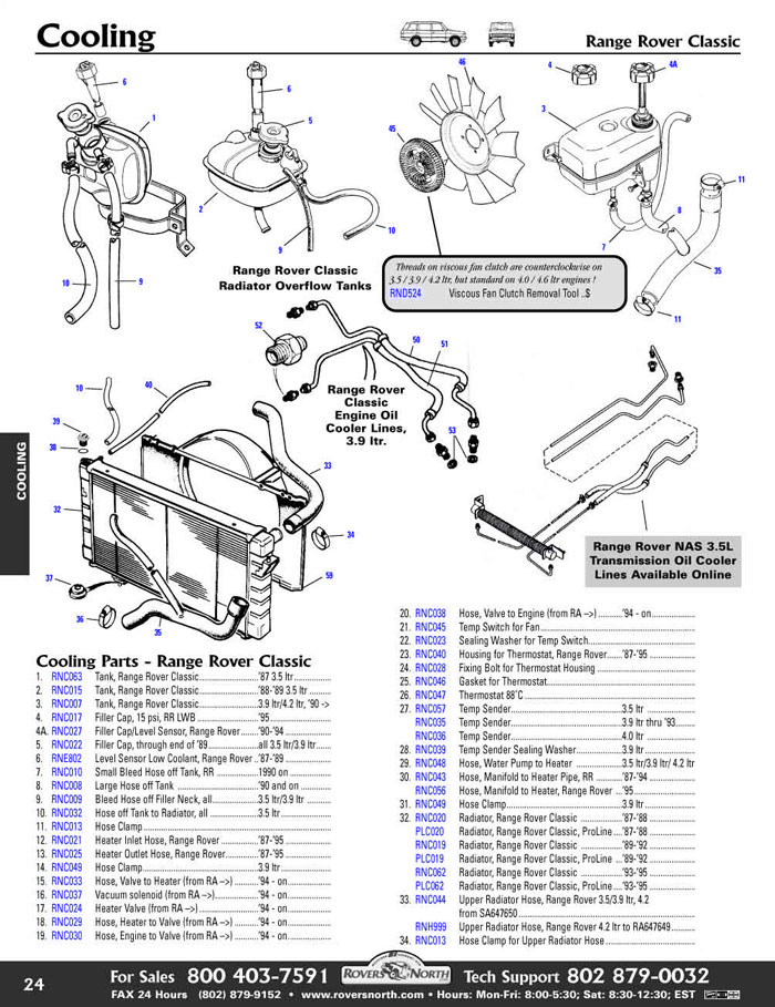 Range Rover Classic Cooling  U0026 Heating Radiator  Hose