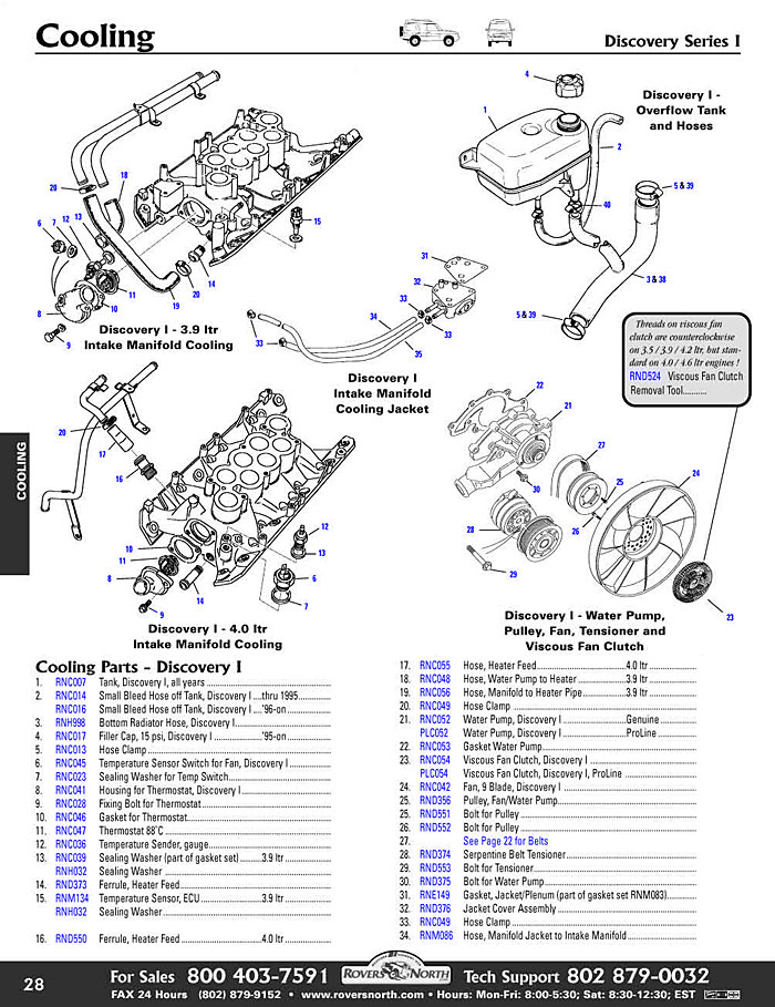 Wiring Diagram 2004 Land Rover Hse on 1995 Toyota Camry Fuse Box Diagram