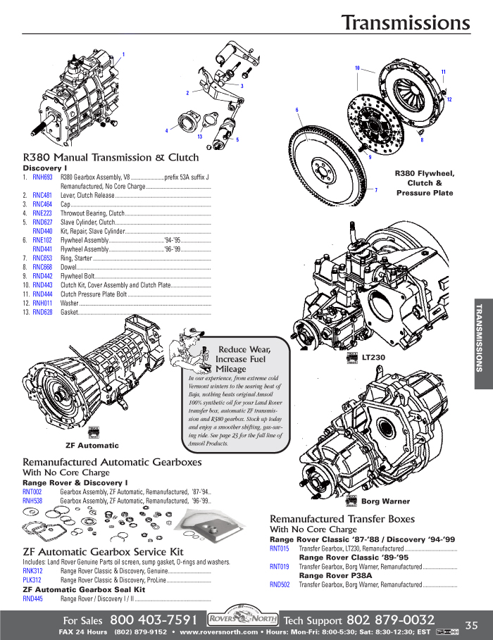 RRD page35.1 discovery i manual clutch rovers north classic land rover parts Land Rover Discovery 1 at creativeand.co