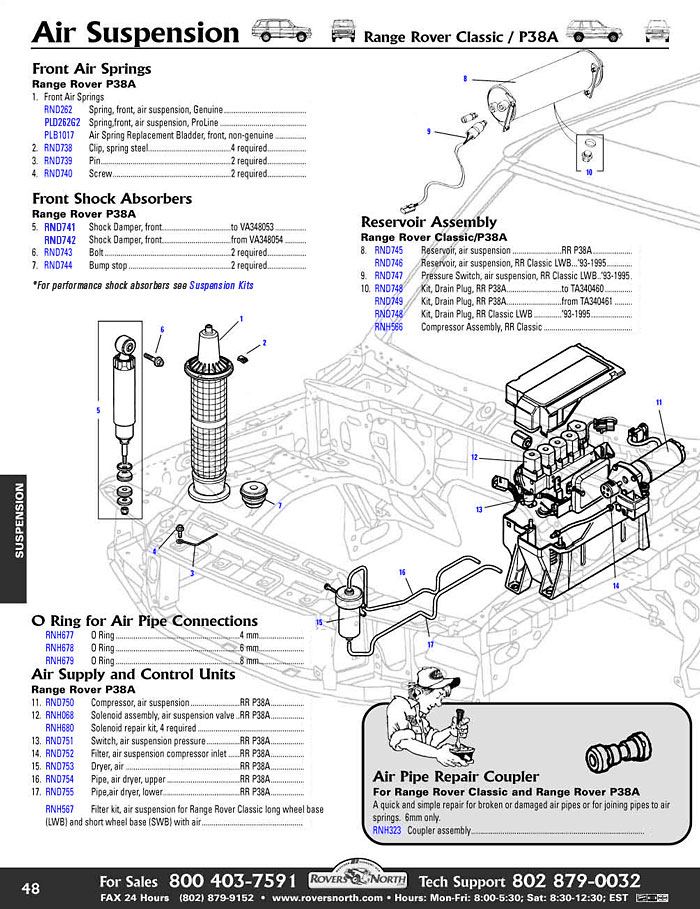 RRD page48.1 air suspension wiring diagram suspension air bag wiring \u2022 free  at reclaimingppi.co