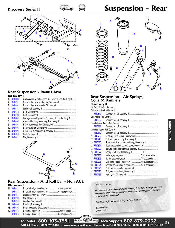 Discovery II Rear Axle Suspension Rovers North Land